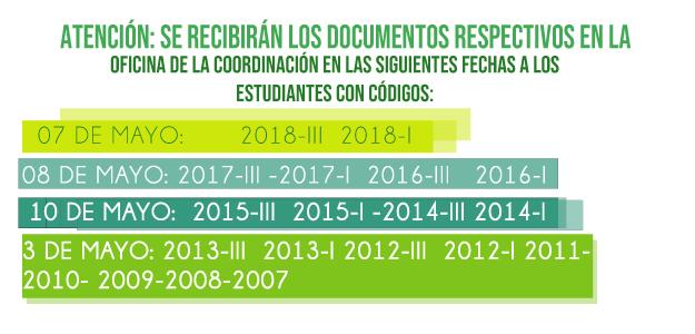 OFICIALIZACIÓN DE  ESTUDIANTES ANTIGUOS-2019
